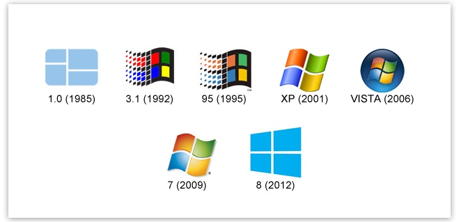 windows 7 how to change computer name from linux os